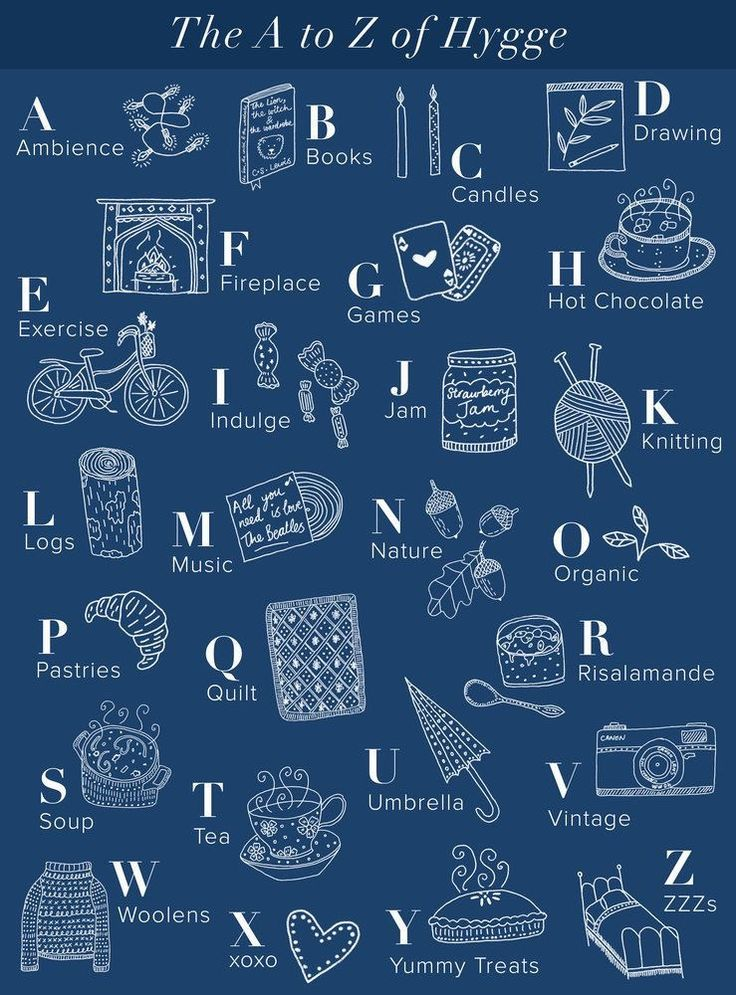 The A to Z of Hygge