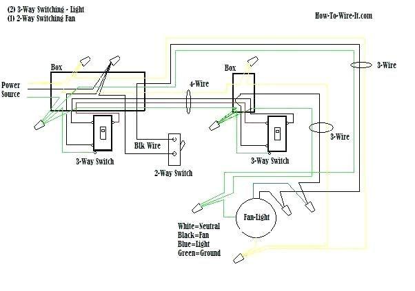 Wiring Diagram For Ceiling Fan With Light Australia -  bookingritzcarlton.info | Ceiling fan wiring, Ceiling fan with light, Ceiling  fanPinterest