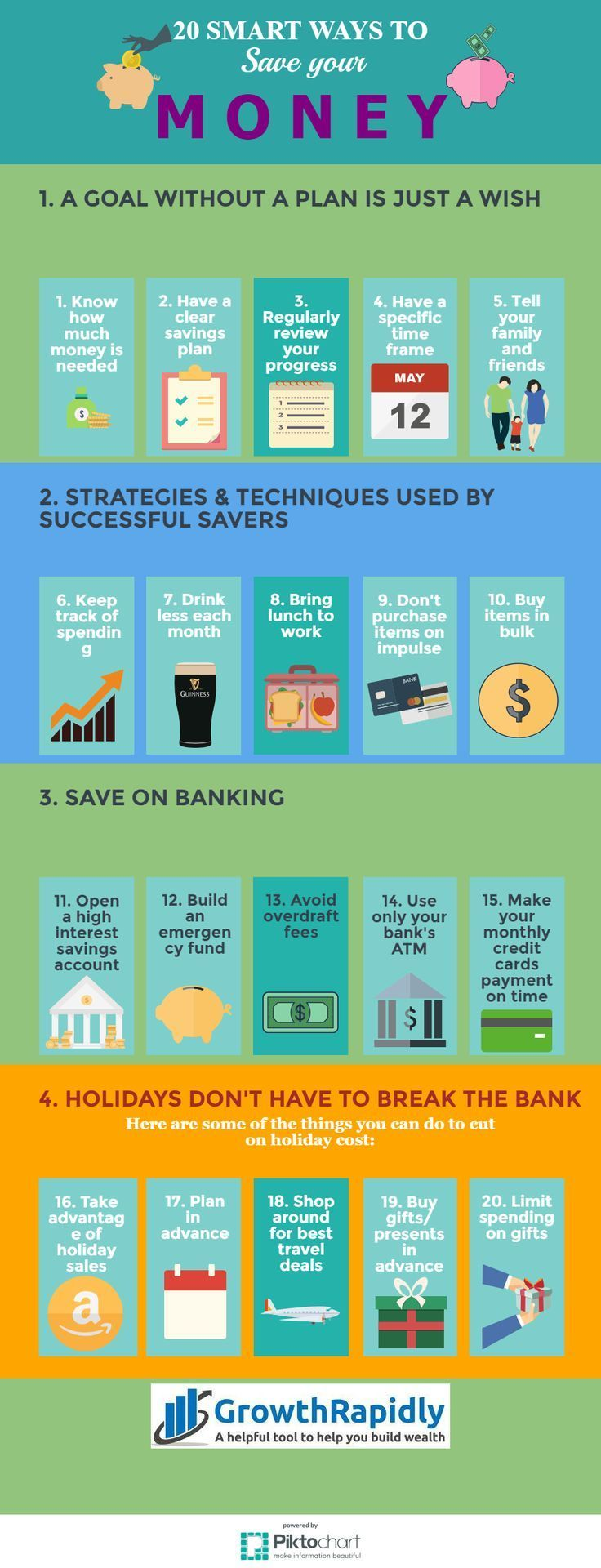 Have you ever wondered how to be a successful safer? read on to find ways to save your money. growthrapidly.com