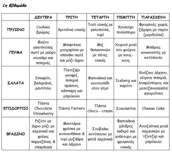 Gluco Taste | Διαιτα, Διατροφη & Αδυνατισμα – Taste And Diet