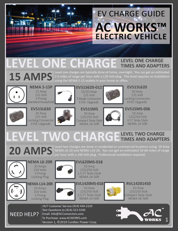 Download Electric Vehicle Charging Guide Electric Vehicle Charging Electric Cars Electricity