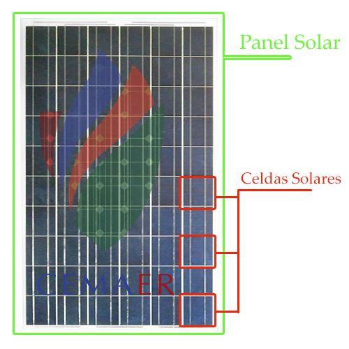 Diferencia-entre-Panel-Solar-y-Celda-Solar