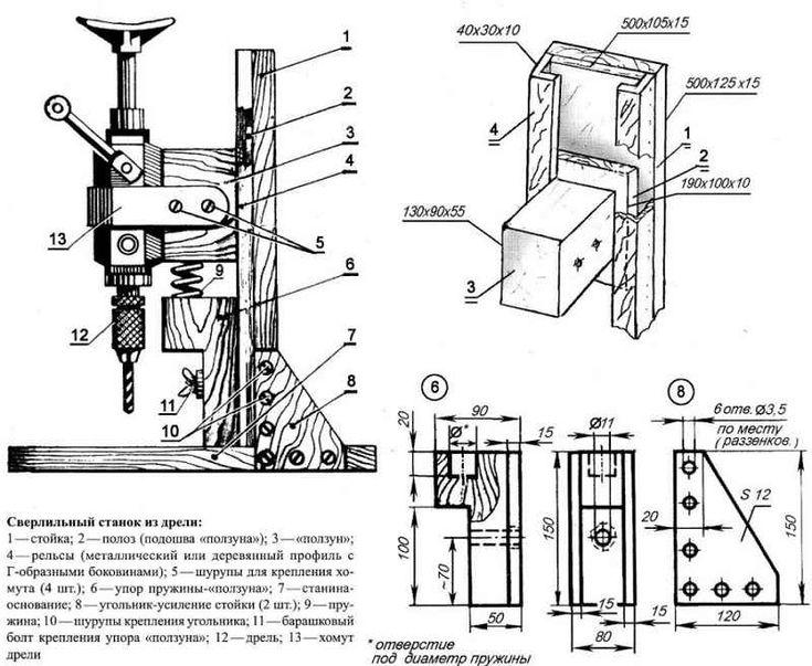 Сверлильный станок из дрели своими руками: чертежи стойки