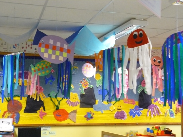 Under the Sea display (Reception class). Board - free painting of sea creatures. Fish mobiles - paper weaving. Octopus mobiles - made with paper plates. Jelly fish mobiles - children given 2 circles of paper. They splatter paint on each piece, but sponge water onto one circle before splattering the paint - good for discussion as they look closely at how different the patterns are on wet and dry paper.