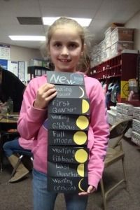 Moon Phases  Notebooking?