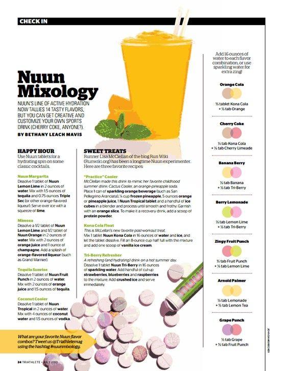 Nuun Mixology via @Triathlete Magazine (cc: @Sarah OUaL)