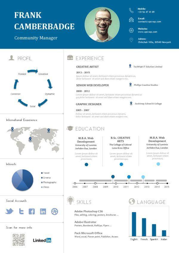 Community Manager Icon Digital Marketing Graphic Design Resume Cv Resume Template Photoshop Program