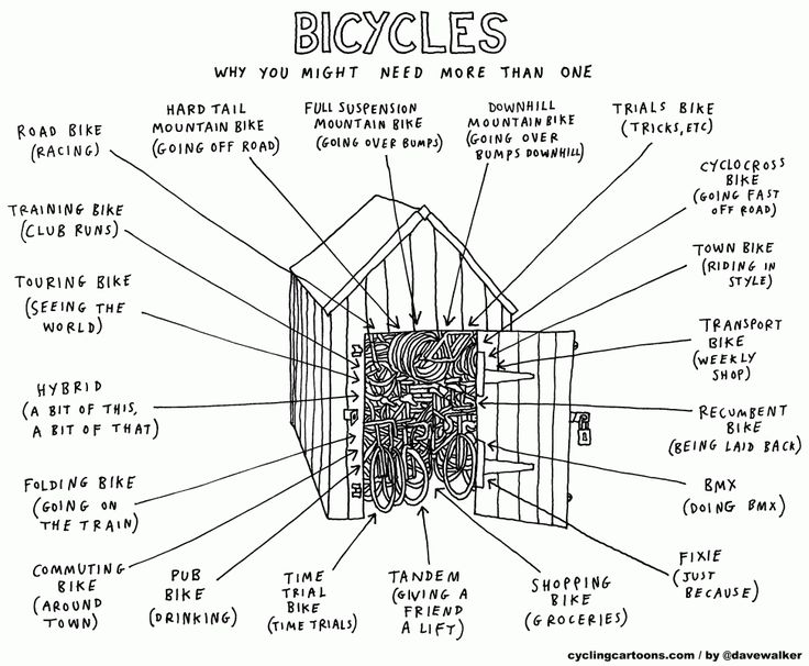 44 best #JustForFun images on Pinterest Bicycles, Bike stuff and - bicycle repair sample resume