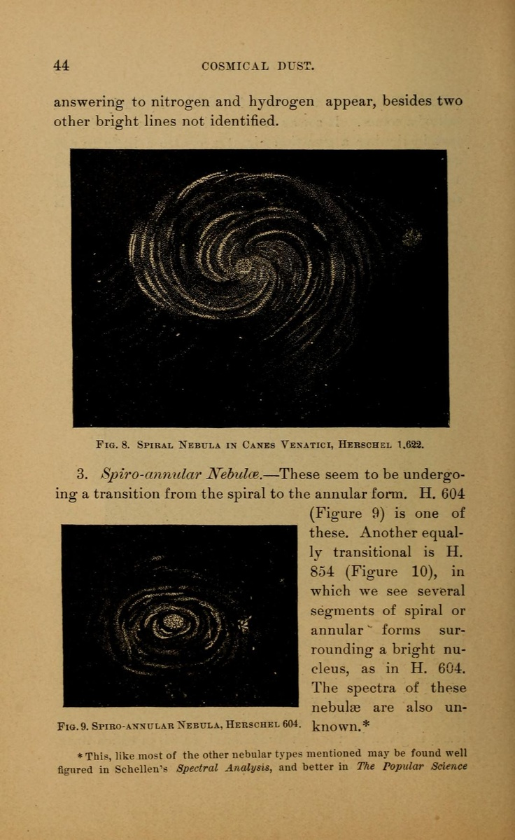 """Fig 8. Spiral Nebula in Canes Ventatici, Hershel 1,622. """"World-life; or, Comparative geology"""" Personal nameWinchell, Alexander, 1824-1891.    Main titleWorld-life; or, Comparative geology. By Alexander Winchell ...  Published/Created  Descriptionxxiv, 642 p. illus. 20 cm.  ContentsWorld stuff.--Planetology.--General cosmogony.--Evolution of cosmogonic doctrine.  Additional formatsAlso available in digital form on the Internet Archive   Nebular hypothesis.    Cosmogony."""