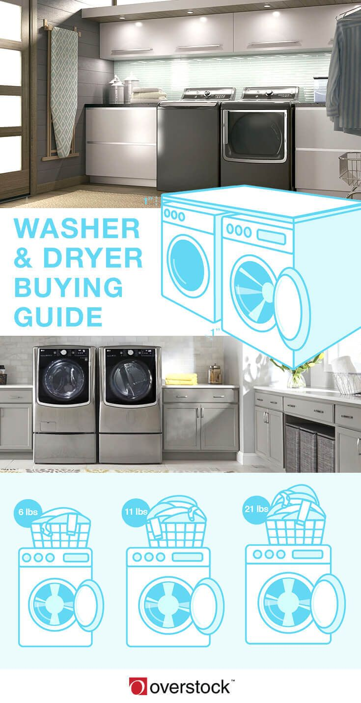 We've come a long way from washboards and clotheslines. If you're purchasing for the first time or upgrading to a newer model, review our hints and tips to choose the features, size, and type of a washer and dryer that is best for you.