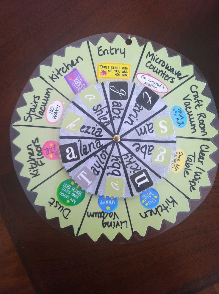 Our existing chore wheel.  One  person to one chore.                                                                                                                                                                                 More