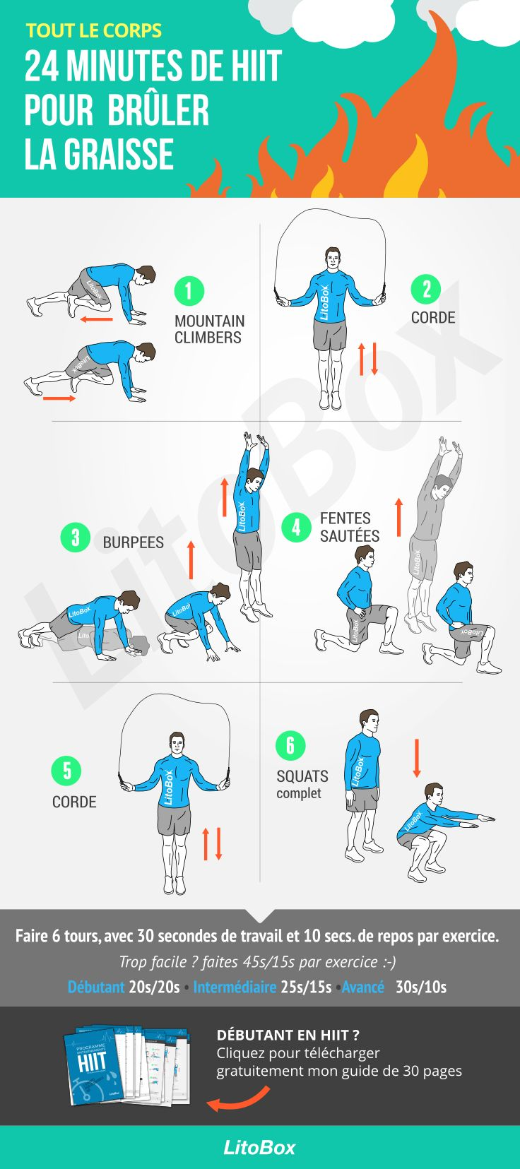 HIIT brûle graisse avec une corde à sauter ! http://www.weightlossjumpstars.com/types-of-exercise-to-lose-weight/