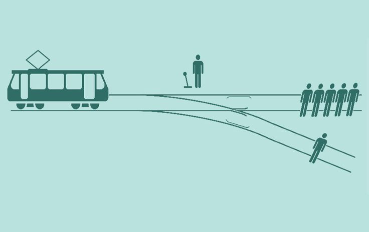 The Trolley Problem Will Tell You Nothing Useful About Morality | Current Affairs