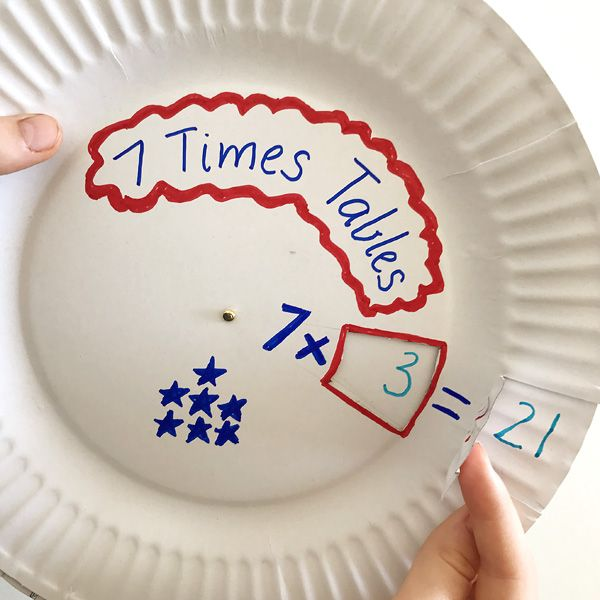 Multiplication Games: Paper Plate Multiplication Wheel