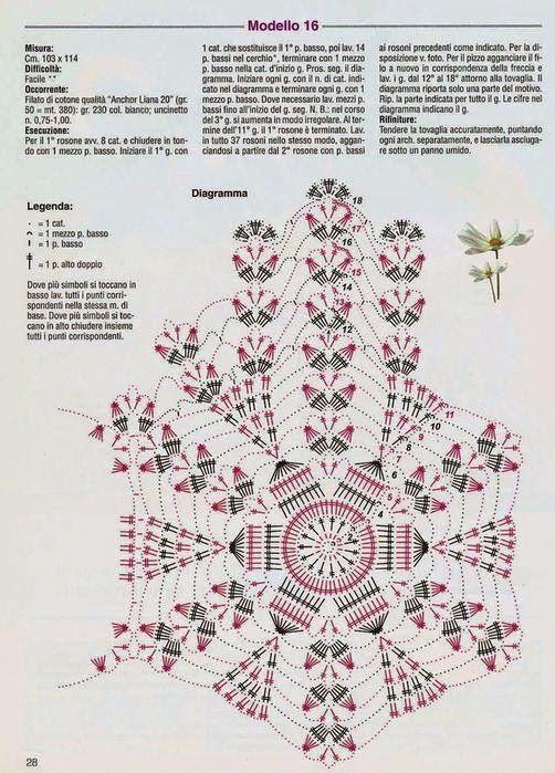 Romans z szydełkiem: Szydełkowy obrus na okrągły stół