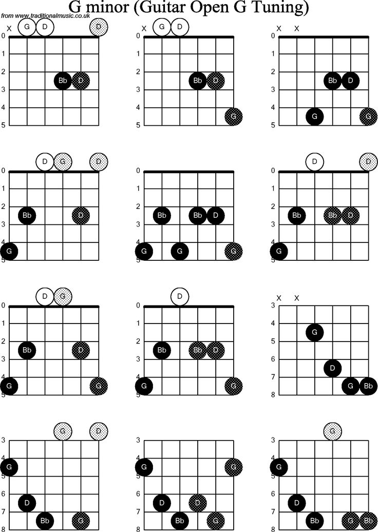 698 Best Guitar Stuff Images On Pinterest Guitar Chords Guitar