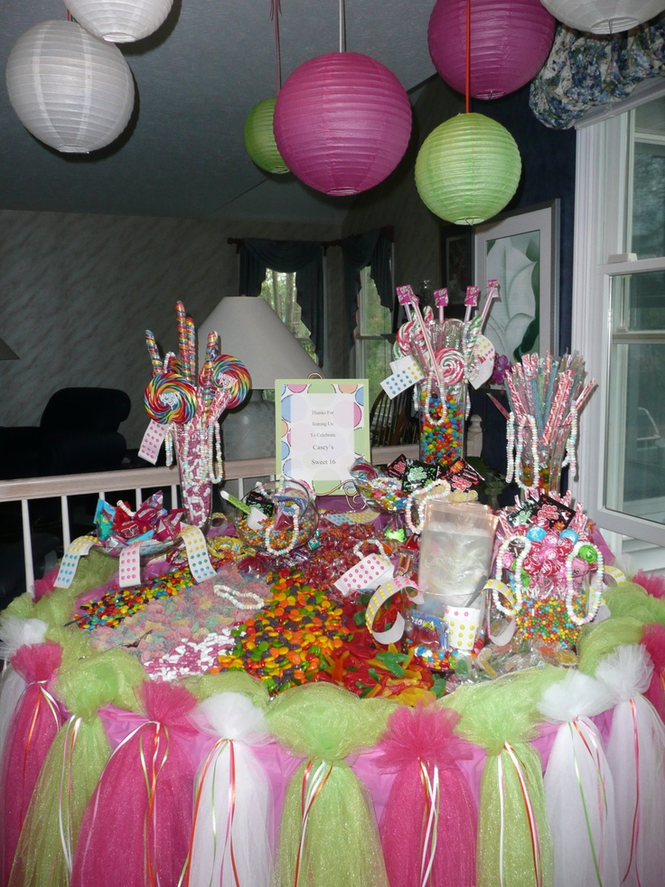The Quot Candy Table Quot For My Daughter S Sweet Sixteen Party