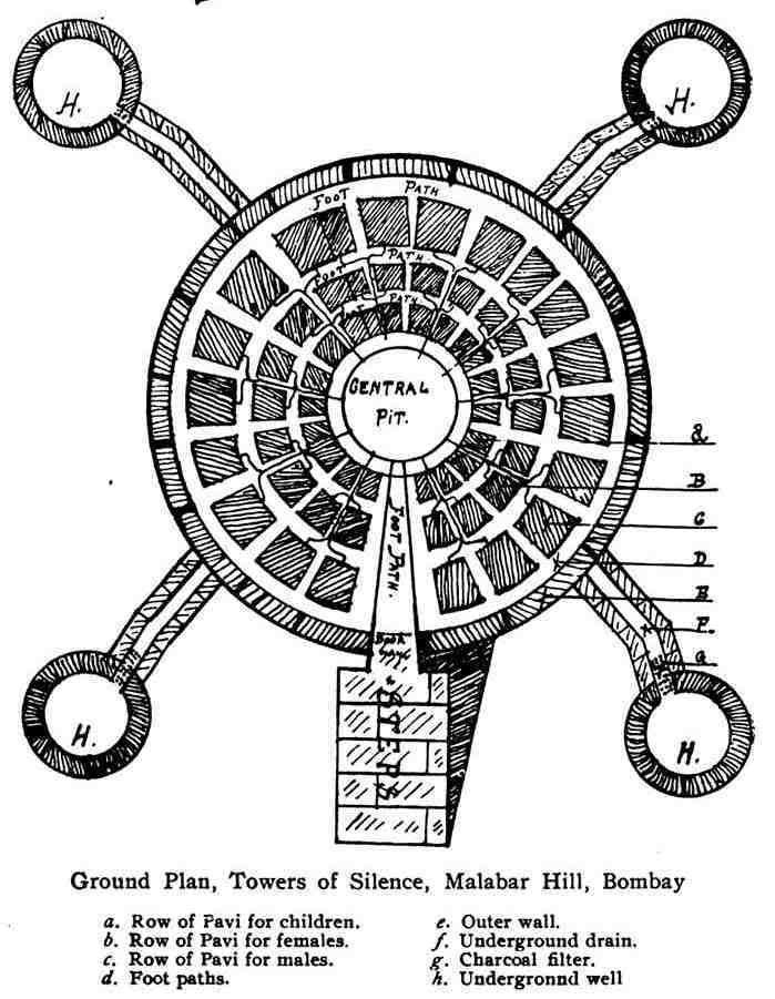 Tower_of_Silence: this link takes you to an in depth article about Zoroastrianism and their macabre (non) burial practices.