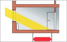 Brüstung und Sturz lassen weniger Sonnenlicht in den Raum.