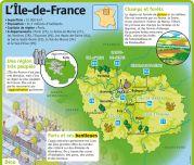 L'Île-de-France - Le Petit Quotidien, le seul site d'information quotidienne pour les 6-10 ans !