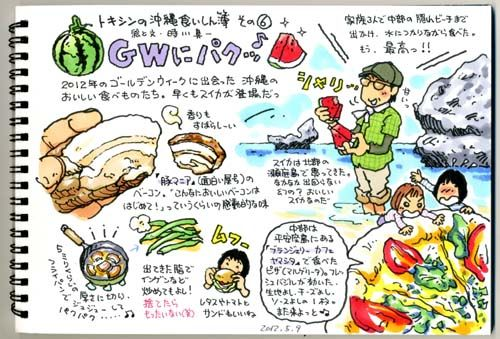 """沖縄食いしん簿・その6の画像:トキシンのイラストレーター的""""沖縄""""生活"""