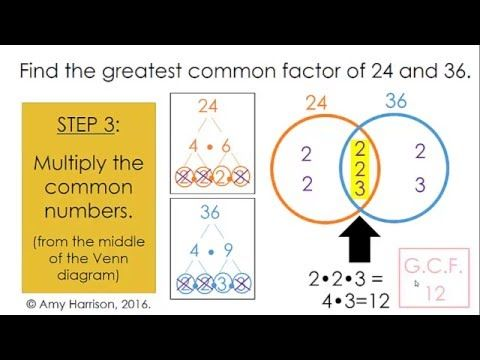 7 Best Math Videos Images On Pinterest High School Maths Math