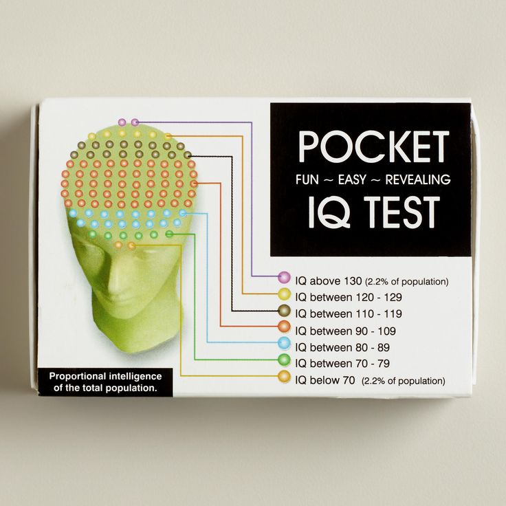 """I.Q.- The google definition is """"short for intelligence quotient."""" Text Example-  """"That I.Q. of his-""""(paragraph 89) My Sentence- The high school student had to take an IQ test for part of his entrance exam into college."""