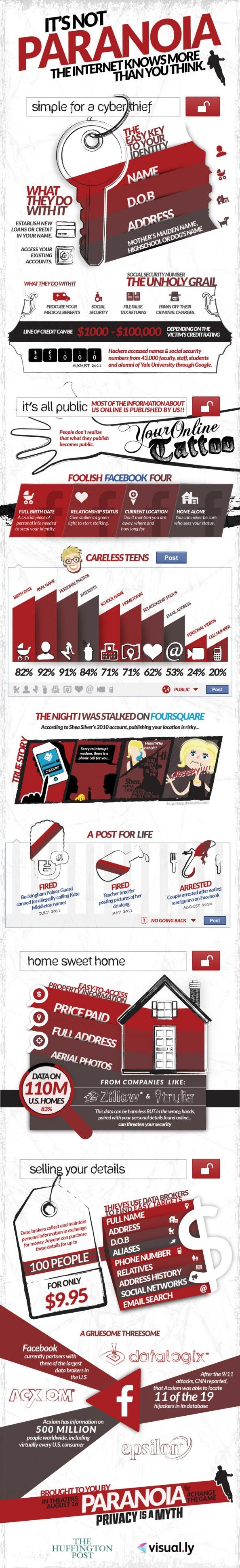 Is It Privacy Paranoia Or Does The Internet Know It All? #infographic