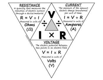 Ohm's Law Triangle #science #physics #engineering