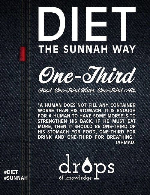 Diet The Sunnah Way!