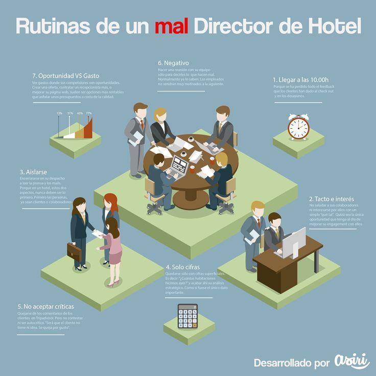 Las 7 acciones que un mal Director de hotel suele hacer a diario.