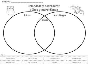 Ms de 25 ideas increbles sobre comparar y contrastar en gratis diagrama de venn para comparar y contrastar bhos y murcilagos te gust ccuart Images