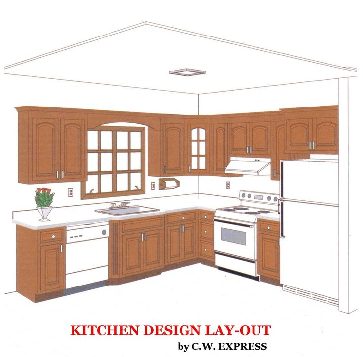 Kitchen Cabinet Discounters: Best 25+ Discount Cabinets Ideas On Pinterest