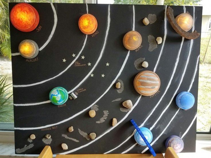 Solar System Project Large Black Foam Board From Hobby