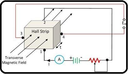 Pure Sine Wave Inverter Circuit Diagram Solar Inverter
