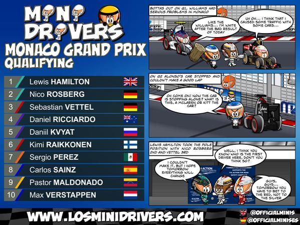 Monaco Qually in review