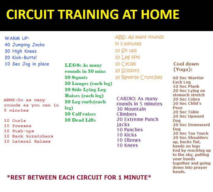 Circuit Training at home! Made by Yours Truely!