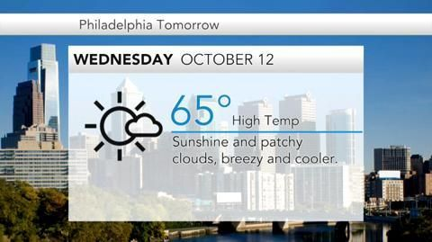 Oct 11, 2016; 2:43 PM ET Five-day Weather Forecast for Philadelphia, PA