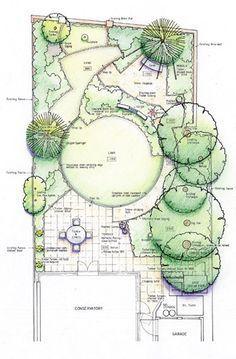 Plan view of a circular lawn with arced segments beyond (Garden Design Process | Helen Shaw - Garden Designer).