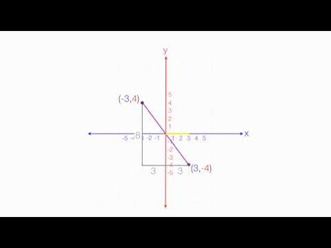 Tutorial on how to calculate the distance between two points using the Pythagoras theorem (Pythagorean)    Like MyBookSucks on Facebook  http://www.facebook.com/PartyMoreStudyLess