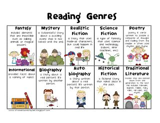 stickers and staples: Reading Genre Poster