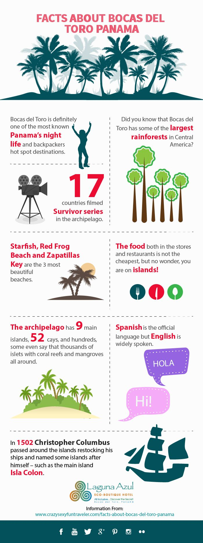 "Make your Caribbean vacation destination Bocas del Toro Panama. Our new ‪#‎Infographic‬ : ""Facts about bocas del Toro Panama"""