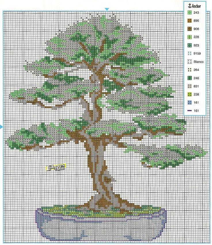 Вышивка крестом. Карликовые деревья БОНСАЙ на подушках. Обсуждение на LiveInternet - Российский Сервис Онлайн-Дневников