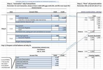 Accounting Cycle Tool (Partial)