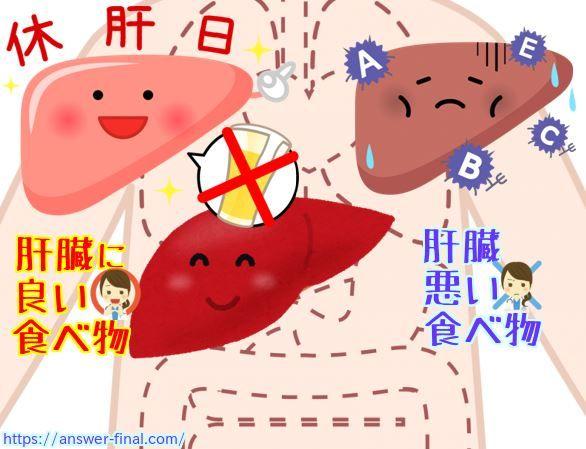 に いい 食材 肝臓 肝臓に良い食べ物&良くない食べ物(3/4ページ)