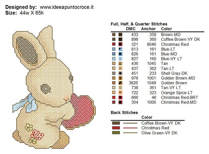 colori coniglio thun