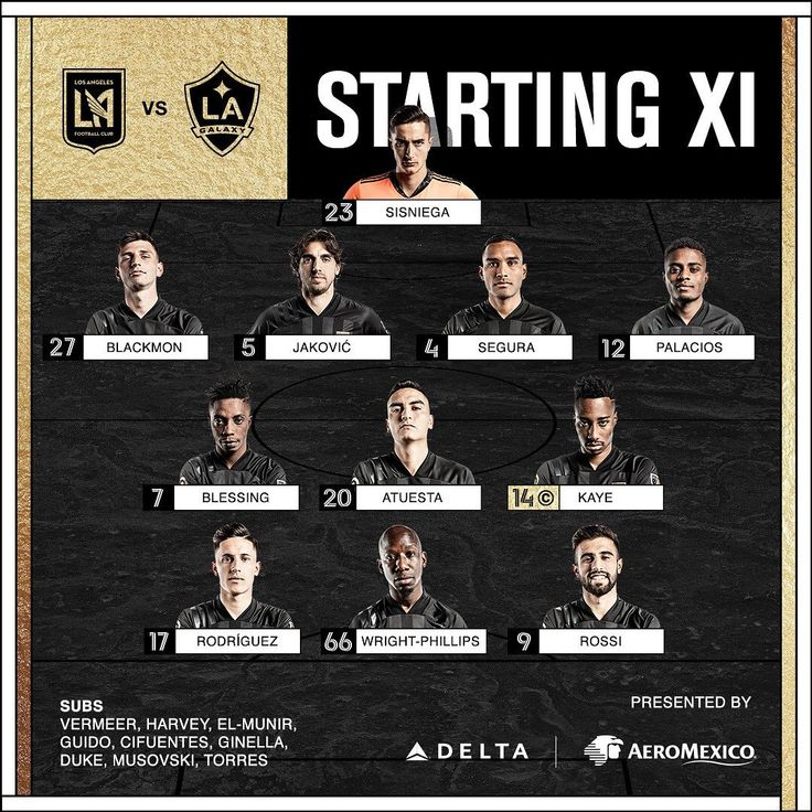 Los Angeles Football Club On Instagram Starting Xi Presented By Delta And Aeromexico Lafcvla In 2020 Los Angeles Football Club Football Club Delta