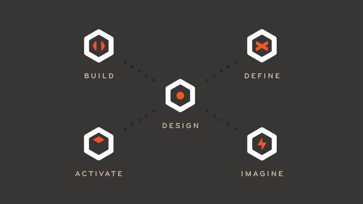 10 Questions With Minnesota native Branding Expert Joe Duffy — The Dieline - Branding & Packaging