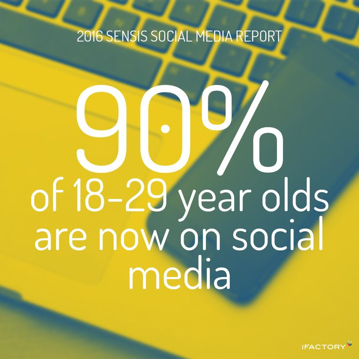 90 percent of 18-29 year olds are now on social media. #SensisSocialMediaReport #SensisSocialSocialMediaAustralia #SensisSocial #ifactory #ifactorydigital