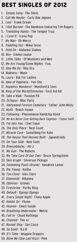 Best singles of 2012